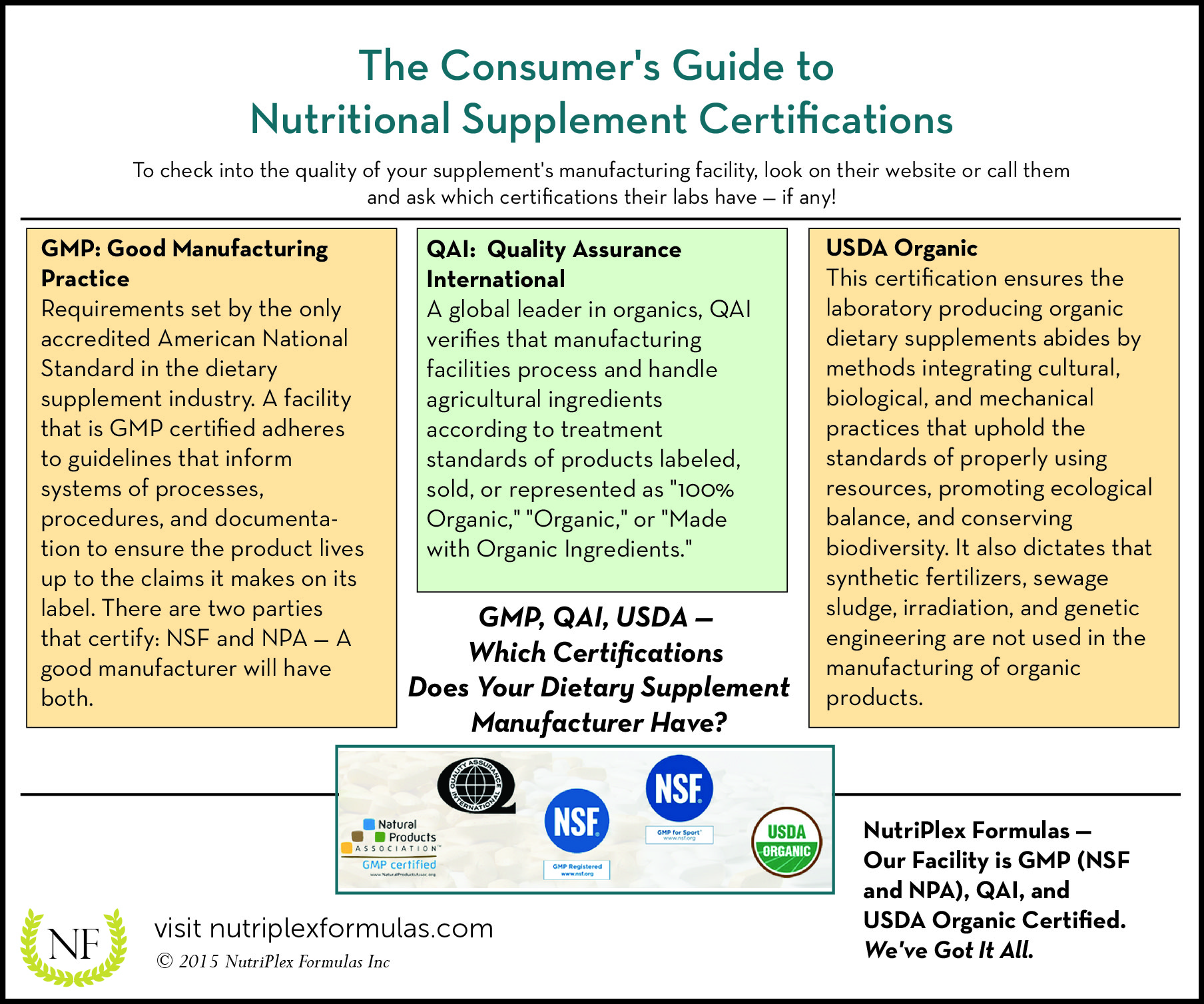 3 Certifications to Look for in a Nutritional Supplement Company ...